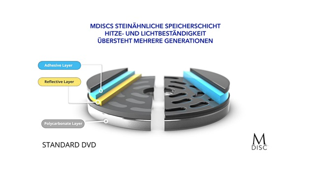 Verbatim - MDisc Video 3